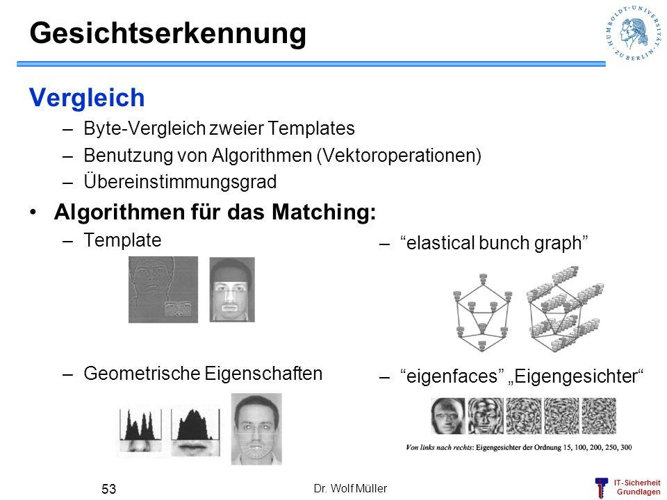 IT-Sicherheit Grundlagen –elastical bunch graph –eigenfaces Eigengesichter Gesichtserkennung Vergleich –Byte-Vergleich zweier Templates –Benutzung von