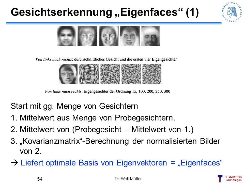 IT-Sicherheit Grundlagen Gesichtserkennung Eigenfaces (1) Start mit gg. Menge von Gesichtern 1.Mittelwert aus Menge von Probegesichtern. 2.Mittelwert