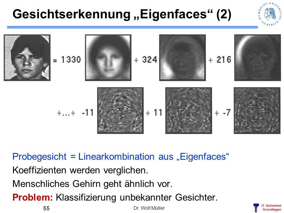 IT-Sicherheit Grundlagen Gesichtserkennung Eigenfaces (2) Probegesicht = Linearkombination aus Eigenfaces Koeffizienten werden verglichen. Menschliche