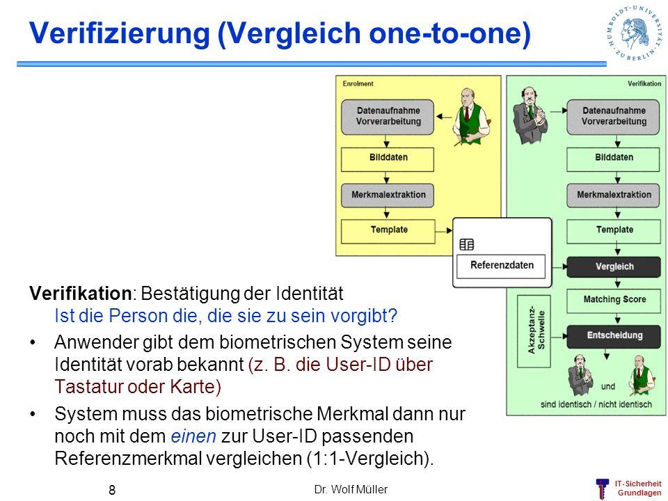 IT-Sicherheit Grundlagen Dr. Wolf Müller 8 Verifizierung (Vergleich one-to-one) Verifikation: Bestätigung der Identität Ist die Person die, die sie zu