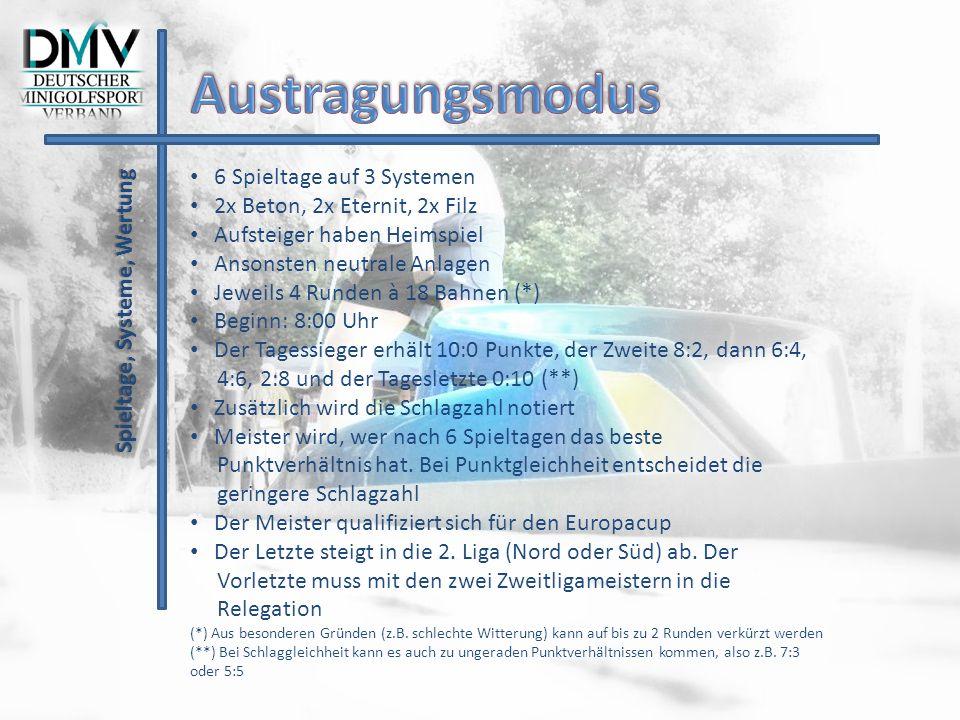 Walter Teupe, DMV-Referent für Öffentlichkeitsarbeit Handy: 0171/9627309 pressewart@minigolfsport.de Anja Richter, Bundesligamanagerin Handy: 0176 / 21236741 Diese Informationen stehen auf vielen Minigolf- Homepages als Bundesliga-Broschüre Weltklasse on Tour 2009/2010 zum Download bereit.