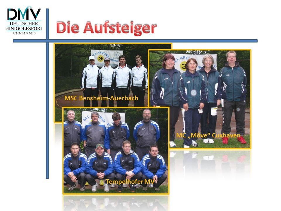 Michaela Geist Simone Kohfeld Claudia Kuhn Elke Thiem Neuer Versuch Elke Thiem Die Liga feiert ein Wiedersehen mit den Damen vom MSC Bensheim-Auerbach, die 2008 abgestiegen sind und nun einen Neuanfang wagen.