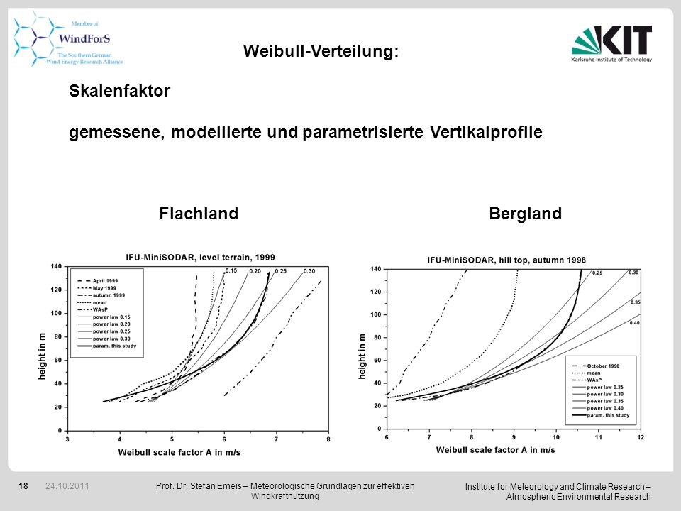 Institute for Meteorology and Climate Research – Atmospheric Environmental Research 18Prof. Dr. Stefan Emeis – Meteorologische Grundlagen zur effektiv