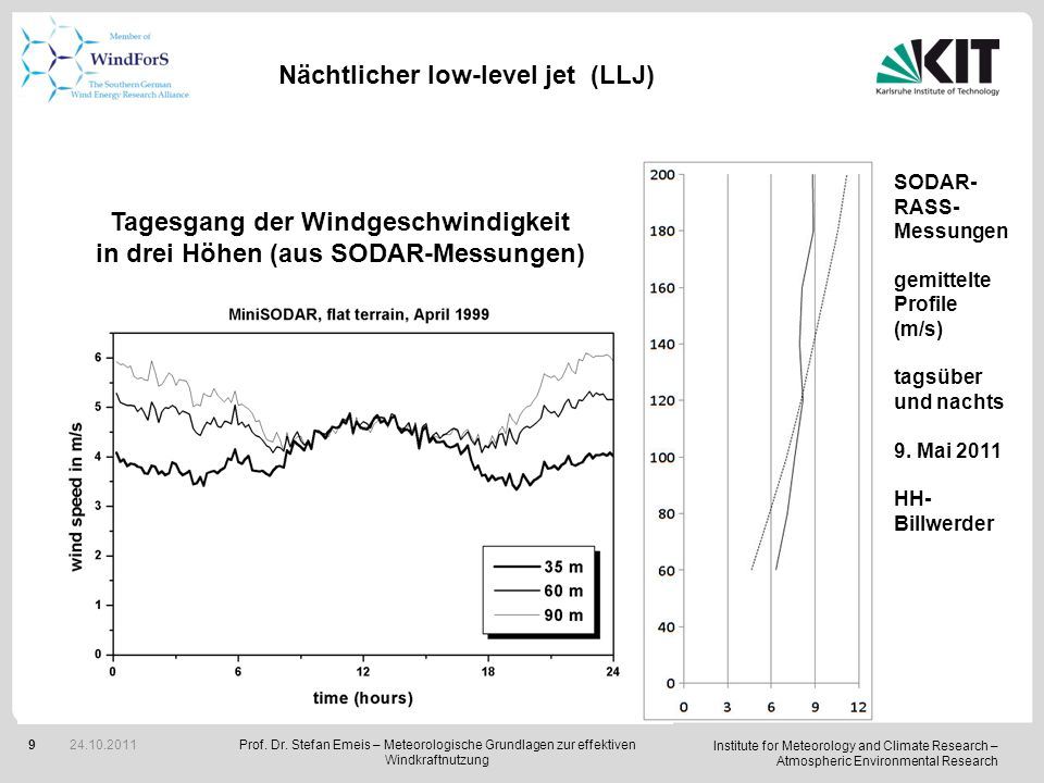 Institute for Meteorology and Climate Research – Atmospheric Environmental Research 9Prof. Dr. Stefan Emeis – Meteorologische Grundlagen zur effektive