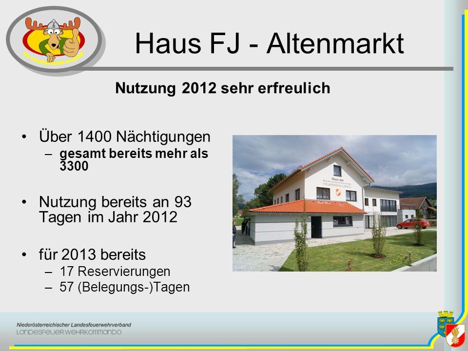 Haus FJ - Altenmarkt Über 1400 Nächtigungen –gesamt bereits mehr als 3300 Nutzung bereits an 93 Tagen im Jahr 2012 für 2013 bereits –17 Reservierungen