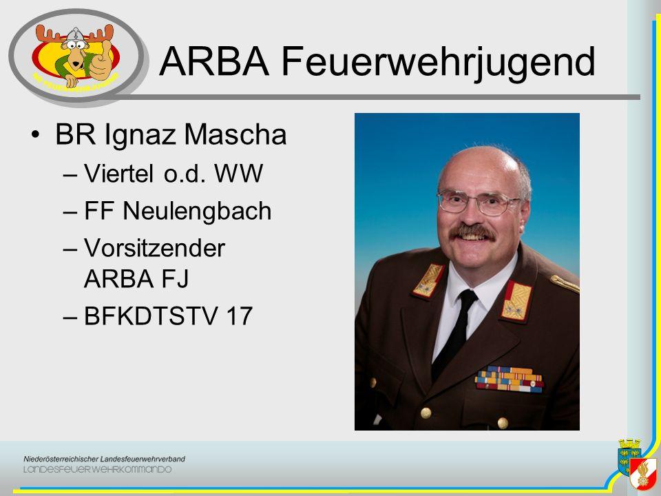 ARBA Feuerwehrjugend BR Ignaz Mascha –Viertel o.d. WW –FF Neulengbach –Vorsitzender ARBA FJ –BFKDTSTV 17