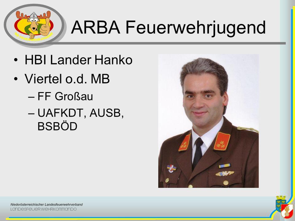ARBA Feuerwehrjugend HBI Lander Hanko Viertel o.d. MB –FF Großau –UAFKDT, AUSB, BSBÖD