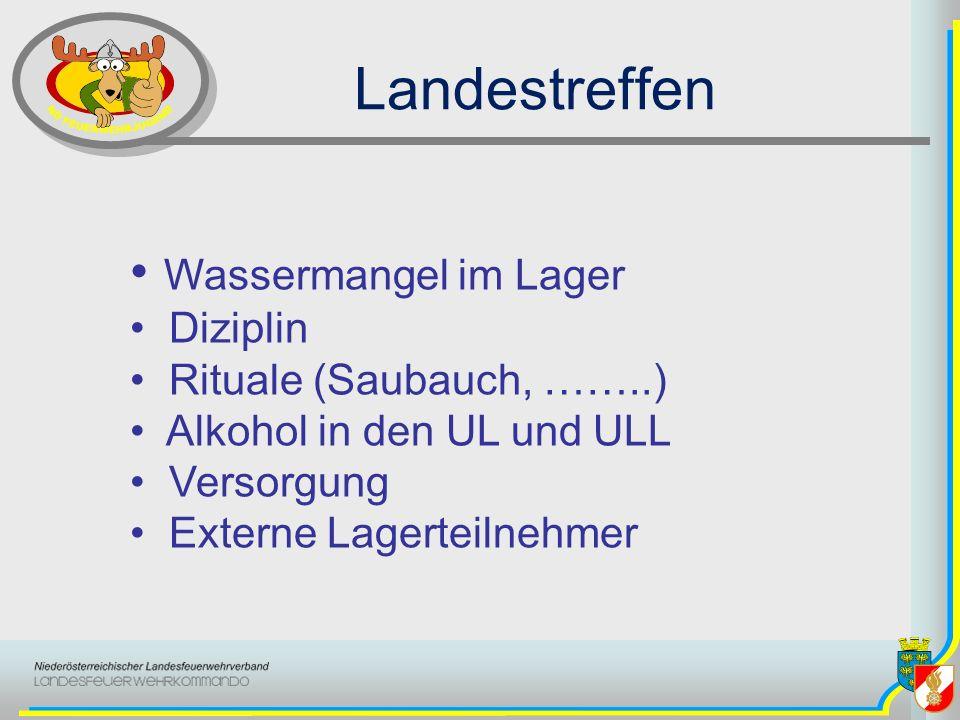 Landestreffen Wassermangel im Lager Diziplin Rituale (Saubauch, ……..) Alkohol in den UL und ULL Versorgung Externe Lagerteilnehmer