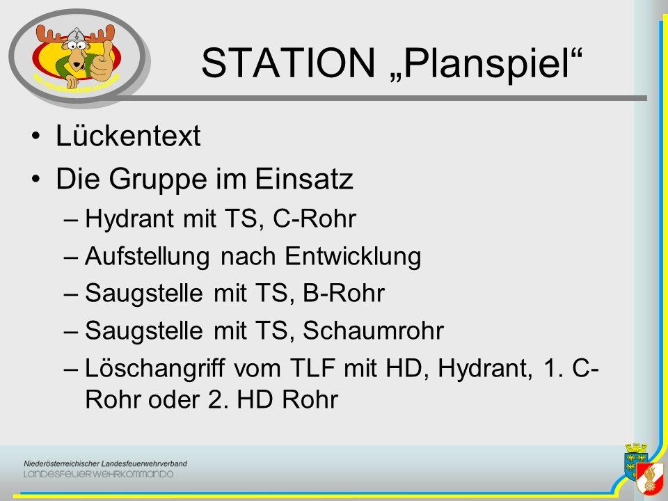 STATION Planspiel Lückentext Die Gruppe im Einsatz –Hydrant mit TS, C-Rohr –Aufstellung nach Entwicklung –Saugstelle mit TS, B-Rohr –Saugstelle mit TS