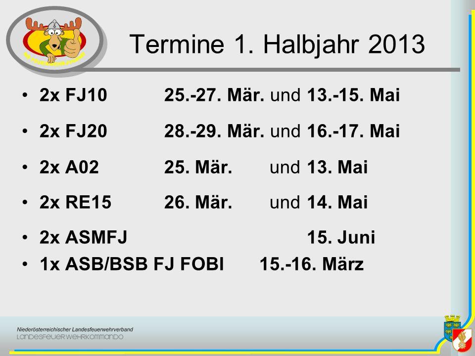 Termine 1. Halbjahr 2013 2x FJ10 25.-27. Mär. und13.-15. Mai 2x FJ2028.-29. Mär. und16.-17. Mai 2x A02 25. Mär. und13. Mai 2x RE15 26. Mär. und14. Mai