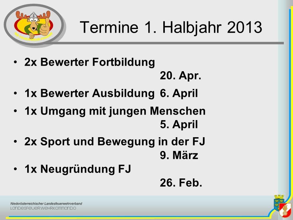 Termine 1. Halbjahr 2013 2x Bewerter Fortbildung 20. Apr. 1x Bewerter Ausbildung6. April 1x Umgang mit jungen Menschen 5. April 2x Sport und Bewegung