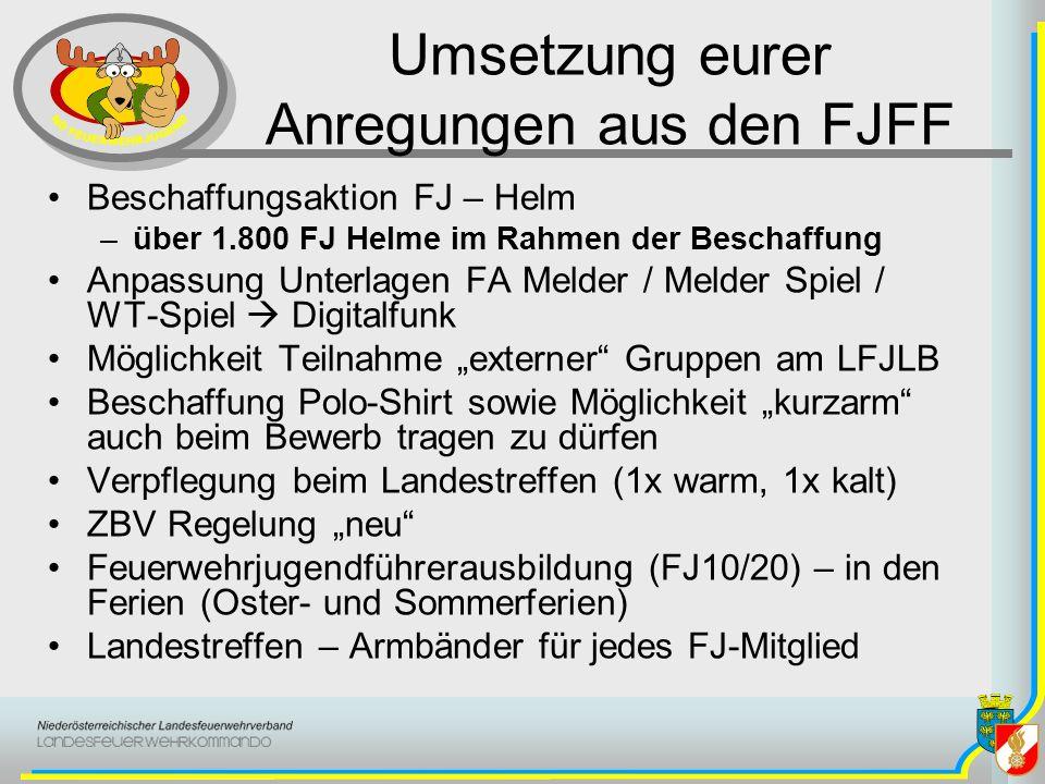 Umsetzung eurer Anregungen aus den FJFF Beschaffungsaktion FJ – Helm –über 1.800 FJ Helme im Rahmen der Beschaffung Anpassung Unterlagen FA Melder / M