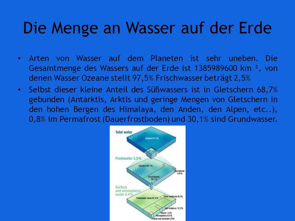 Die Menge an Wasser auf der Erde Arten von Wasser auf dem Planeten ist sehr uneben.