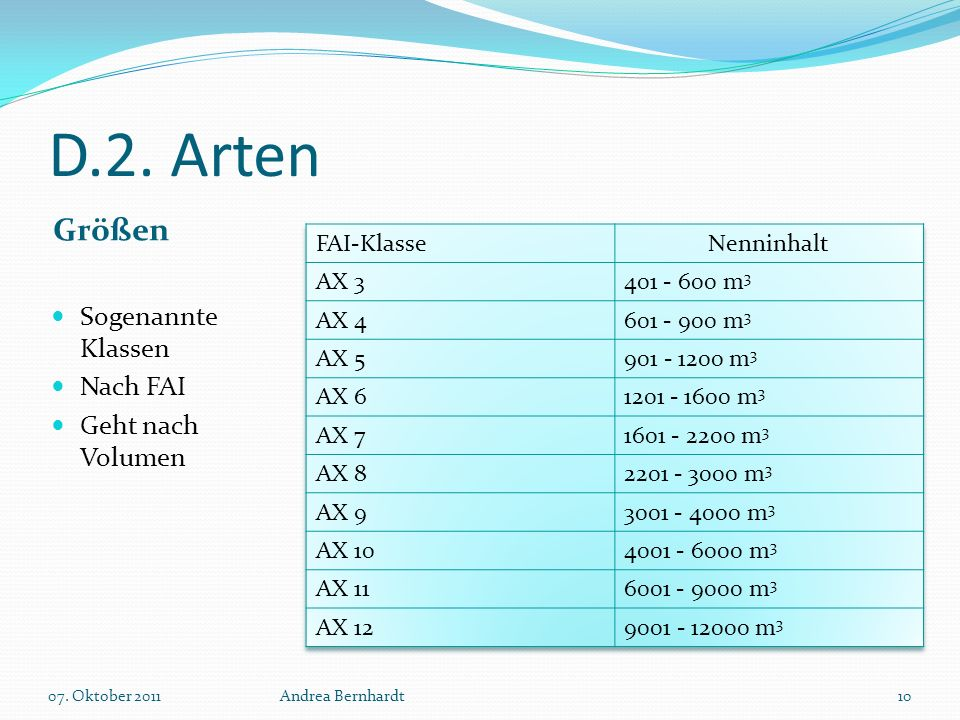 D.2. Arten Größen Sogenannte Klassen Nach FAI Geht nach Volumen 07. Oktober 2011Andrea Bernhardt10