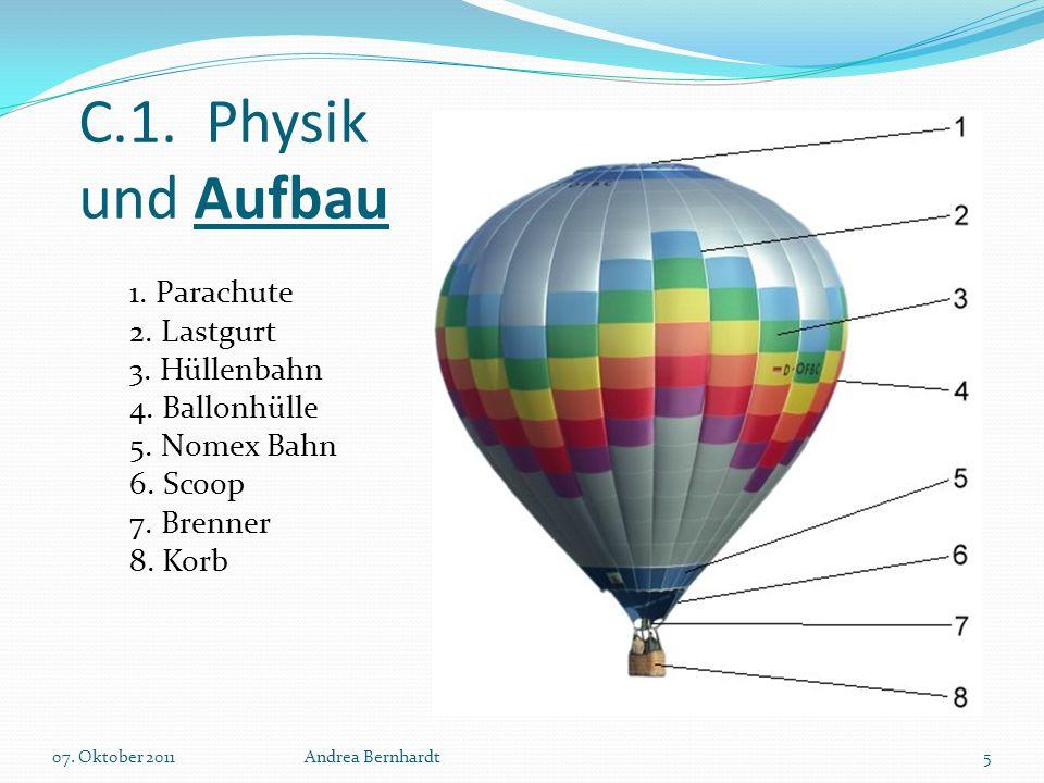 C.1. Physik und Aufbau 1. Parachute 2. Lastgurt 3. Hüllenbahn 4. Ballonhülle 5. Nomex Bahn 6. Scoop 7. Brenner 8. Korb 07. Oktober 2011Andrea Bernhard