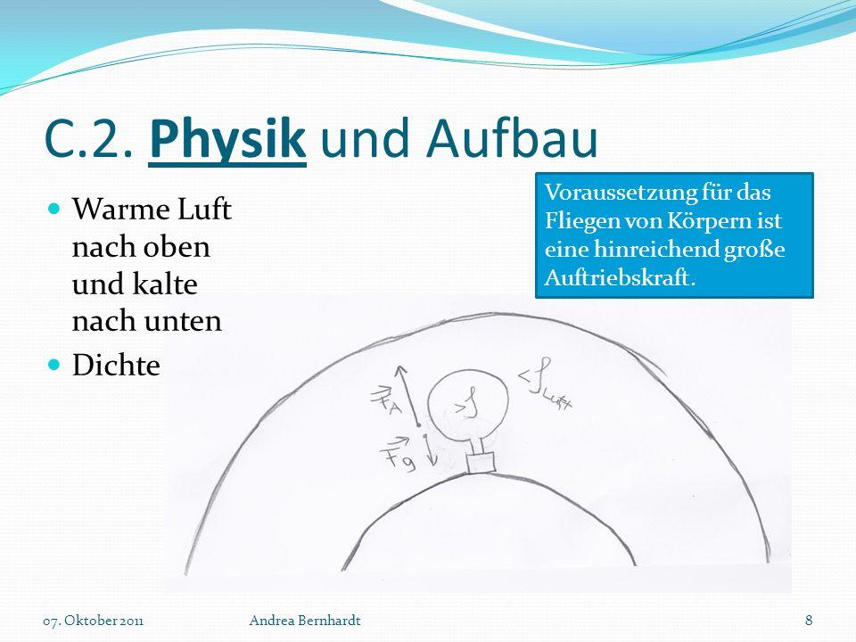 C.2. Physik und Aufbau 07. Oktober 2011Andrea Bernhardt8 Warme Luft nach oben und kalte nach unten Dichte Voraussetzung für das Fliegen von Körpern is