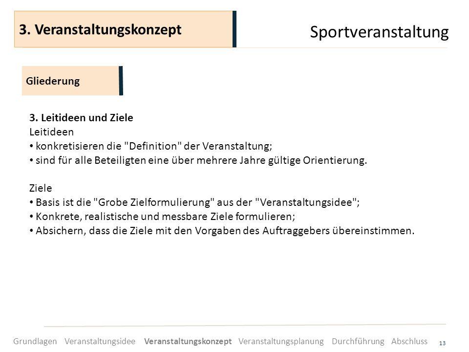 Sportveranstaltung 13 3. Leitideen und Ziele Leitideen konkretisieren die