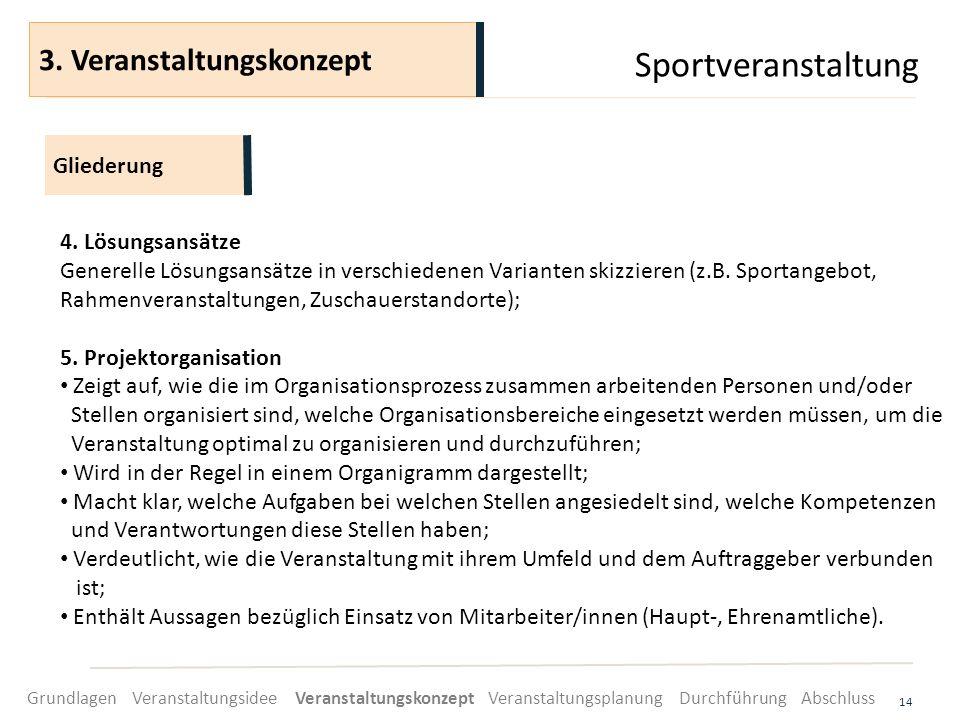 Sportveranstaltung 14 4. Lösungsansätze Generelle Lösungsansätze in verschiedenen Varianten skizzieren (z.B. Sportangebot, Rahmenveranstaltungen, Zusc
