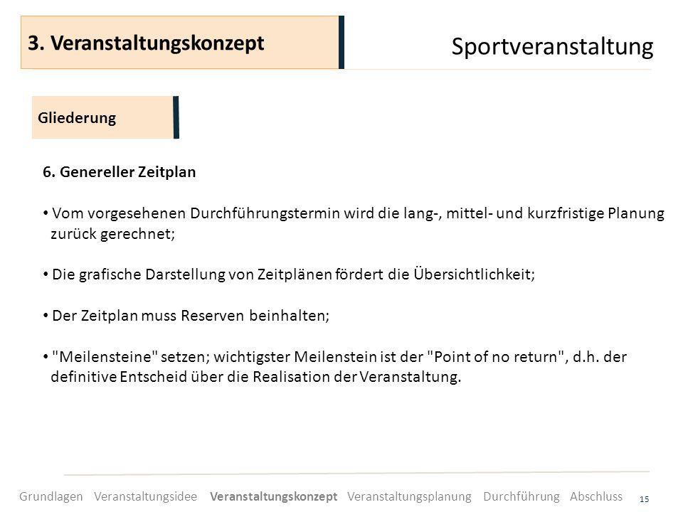 Sportveranstaltung 15 6. Genereller Zeitplan Vom vorgesehenen Durchführungstermin wird die lang-, mittel- und kurzfristige Planung zurück gerechnet; D