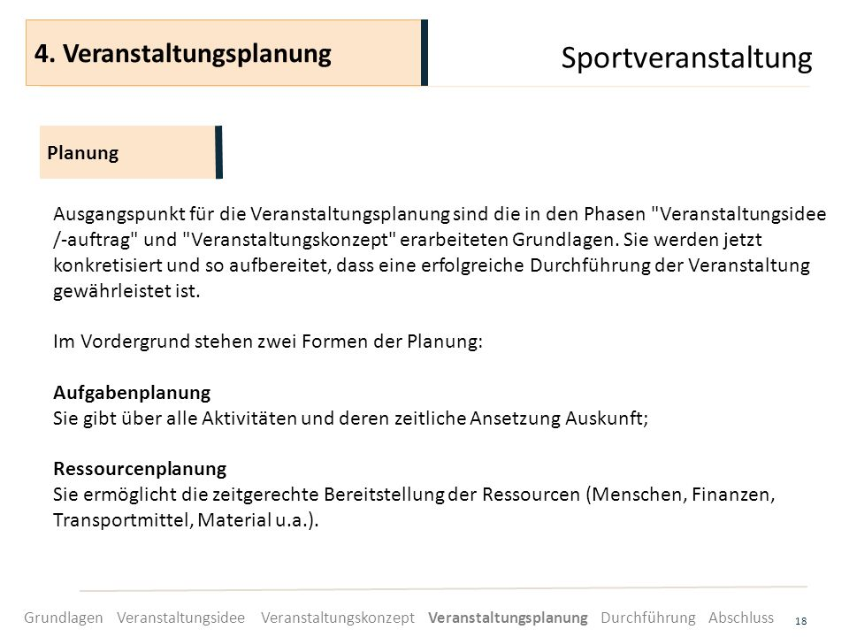 Sportveranstaltung 18 Ausgangspunkt für die Veranstaltungsplanung sind die in den Phasen