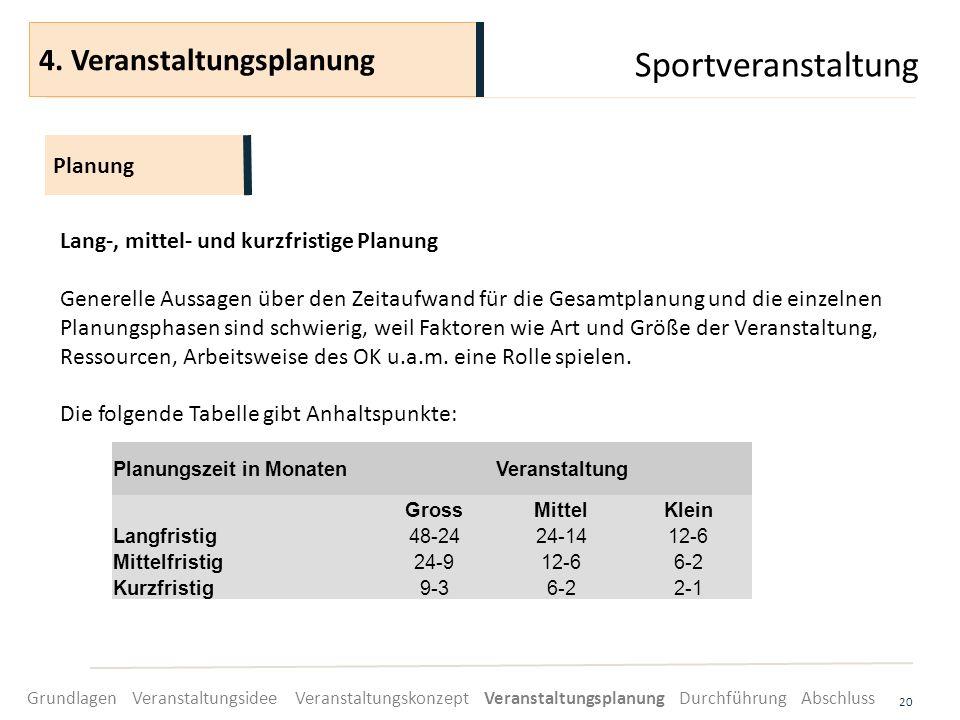 Sportveranstaltung 20 Lang-, mittel- und kurzfristige Planung Generelle Aussagen über den Zeitaufwand für die Gesamtplanung und die einzelnen Planungs