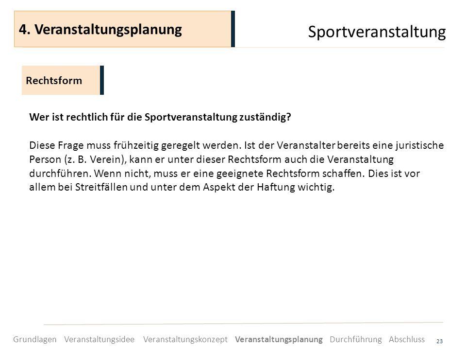 Sportveranstaltung 23 Wer ist rechtlich für die Sportveranstaltung zuständig? Diese Frage muss frühzeitig geregelt werden. Ist der Veranstalter bereit
