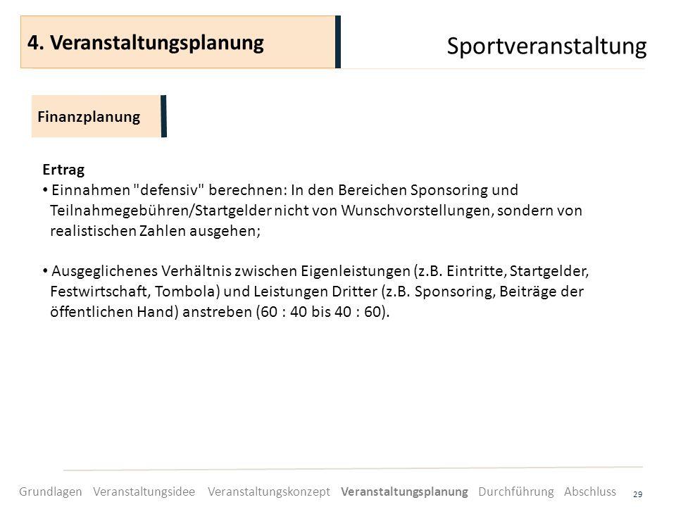 Sportveranstaltung 29 Ertrag Einnahmen