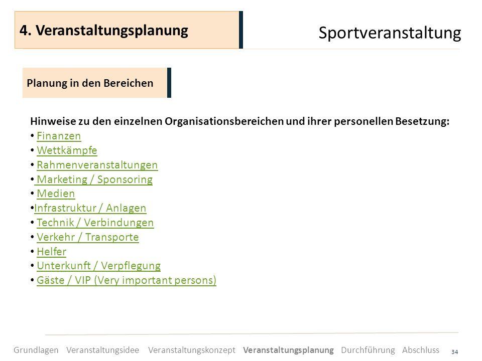 Sportveranstaltung 34 Hinweise zu den einzelnen Organisationsbereichen und ihrer personellen Besetzung: Finanzen Wettkämpfe Rahmenveranstaltungen Mark