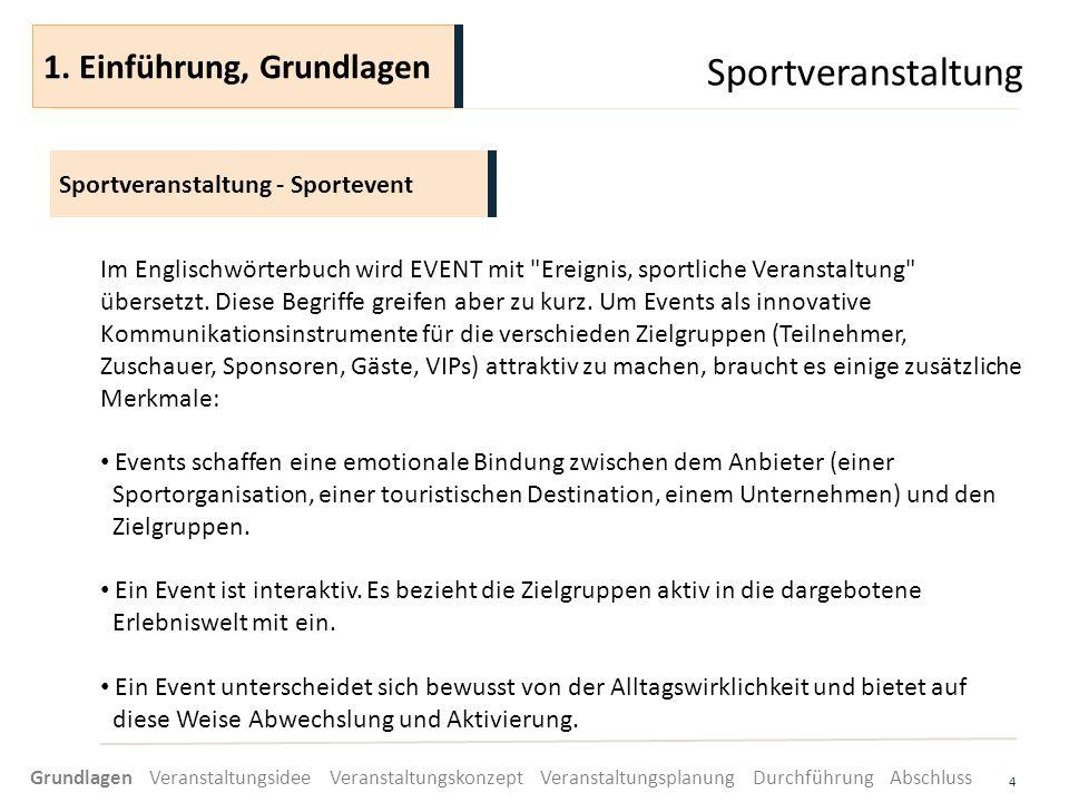 Sportveranstaltung 4 Im Englischwörterbuch wird EVENT mit