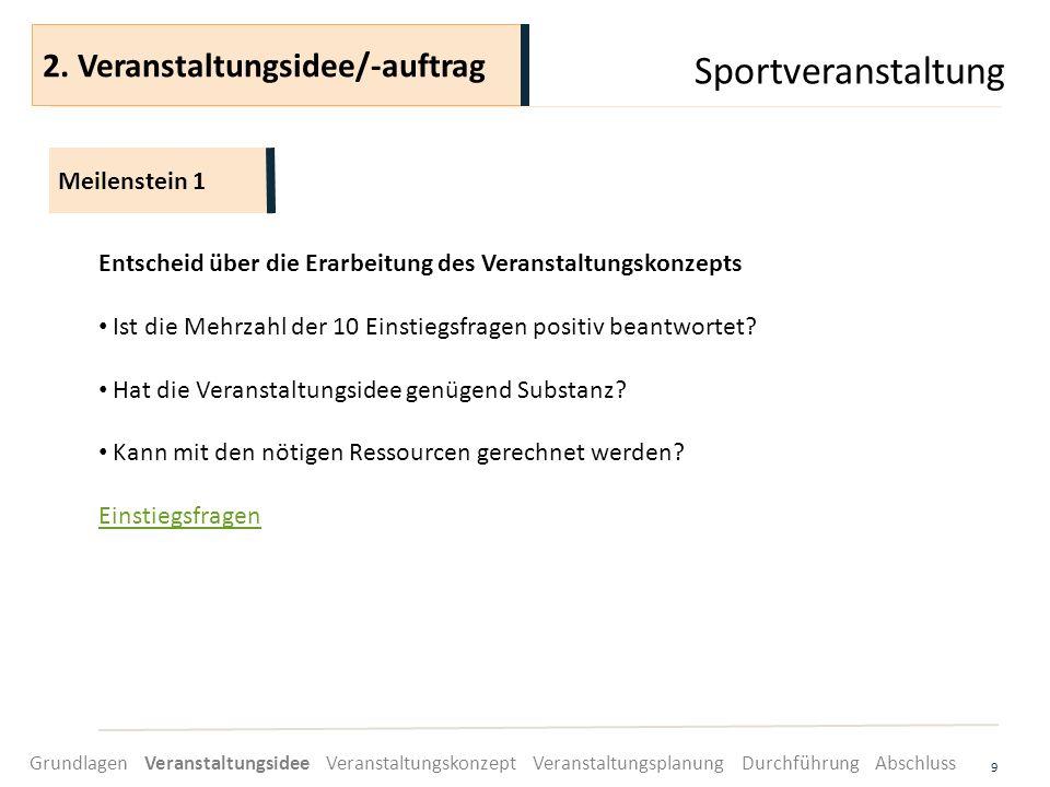 Sportveranstaltung 9 Entscheid über die Erarbeitung des Veranstaltungskonzepts Ist die Mehrzahl der 10 Einstiegsfragen positiv beantwortet? Hat die Ve
