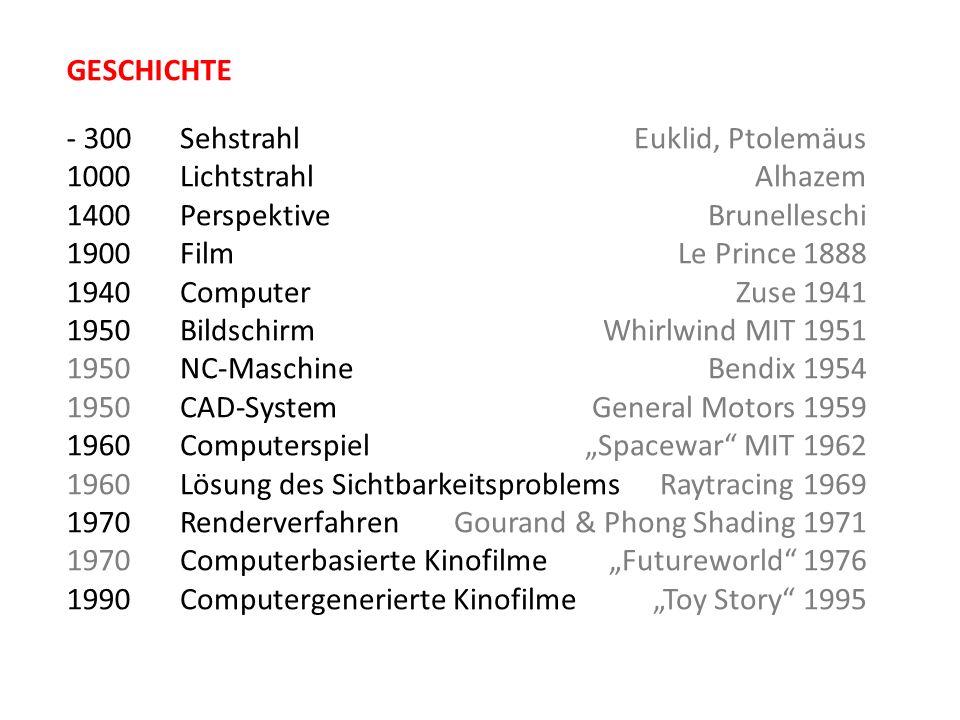 GESCHICHTE Sehstrahl Euklid, Ptolemäus Lichtstrahl Alhazem Perspektive Brunelleschi Film Le Prince 1888 Computer Zuse 1941 BildschirmWhirlwind MIT 195