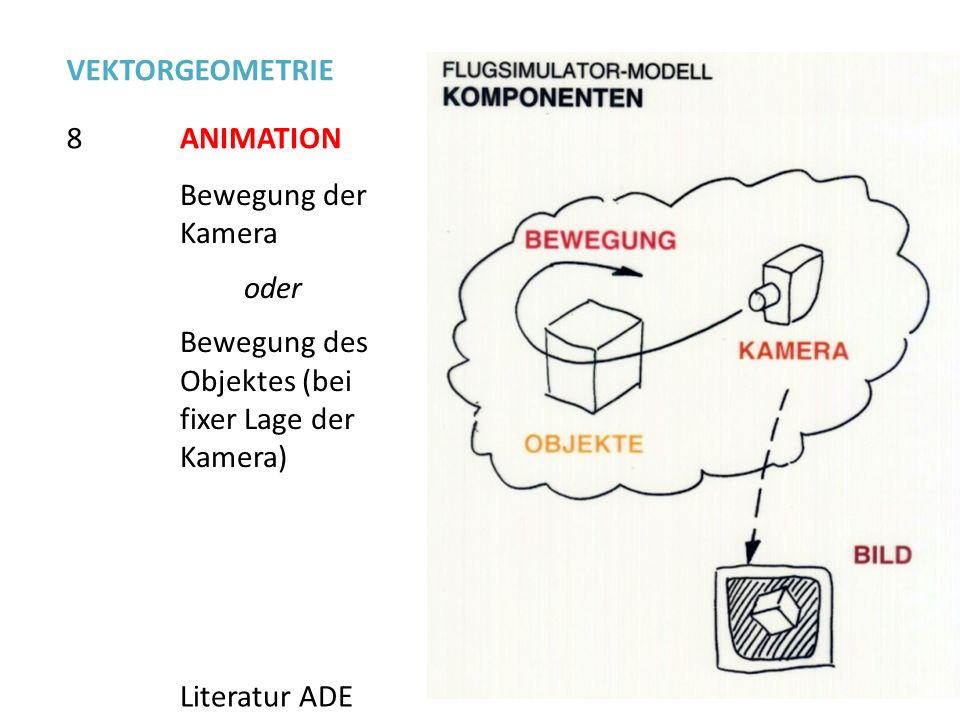 8 VEKTORGEOMETRIE ANIMATION Literatur ADE Bewegung der Kamera oder Bewegung des Objektes (bei fixer Lage der Kamera)