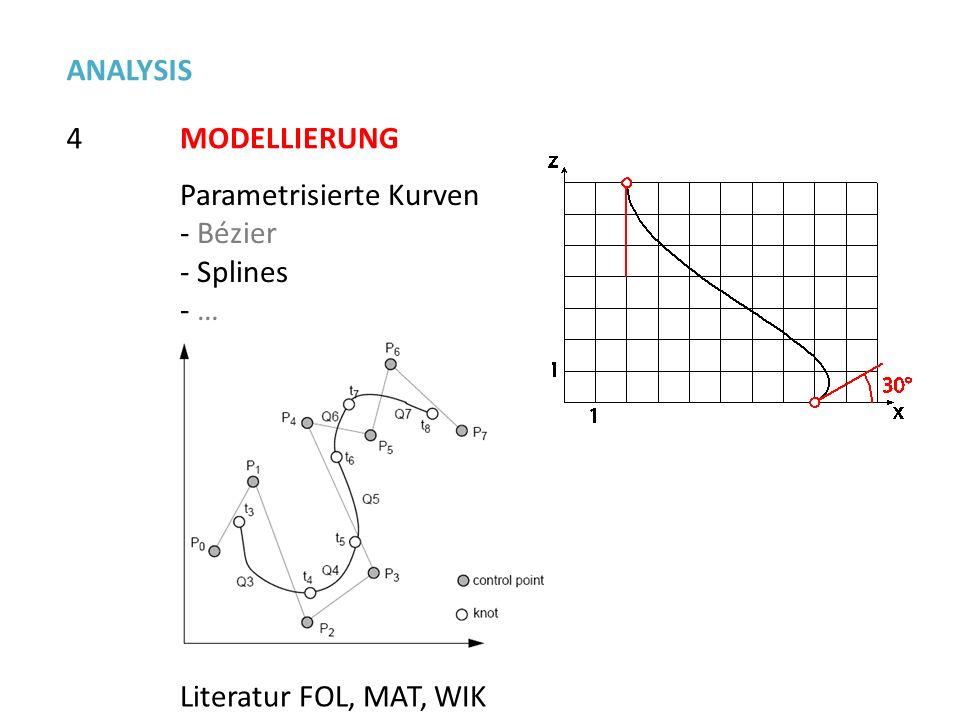 4 ANALYSIS MODELLIERUNG Parametrisierte Kurven - Bézier - Splines - … Literatur FOL, MAT, WIK
