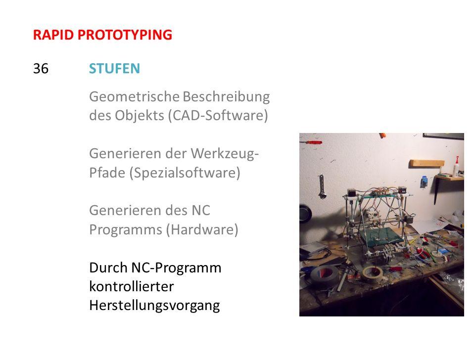 STUFEN36 Geometrische Beschreibung des Objekts (CAD-Software) Generieren der Werkzeug- Pfade (Spezialsoftware) Generieren des NC Programms (Hardware)