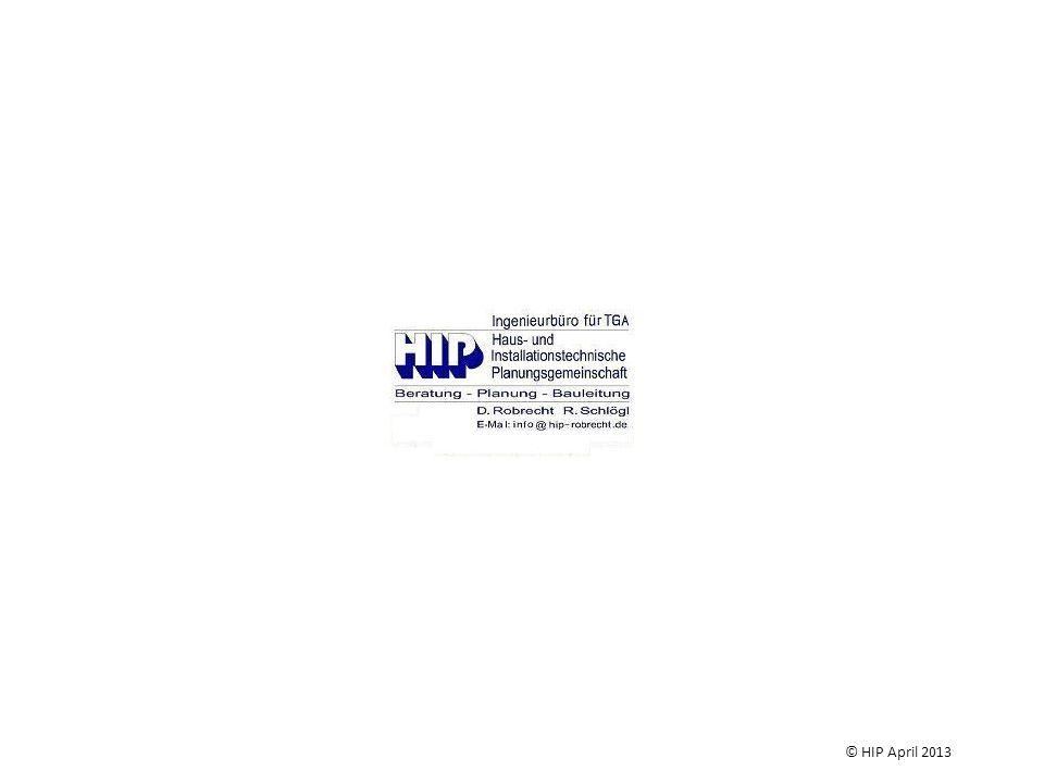 Mögliche Probleme bei der Durchführung der Maßnahme oder danach durch -unzureichende Planung -mangelhafte Ausführung © HIP April 2013