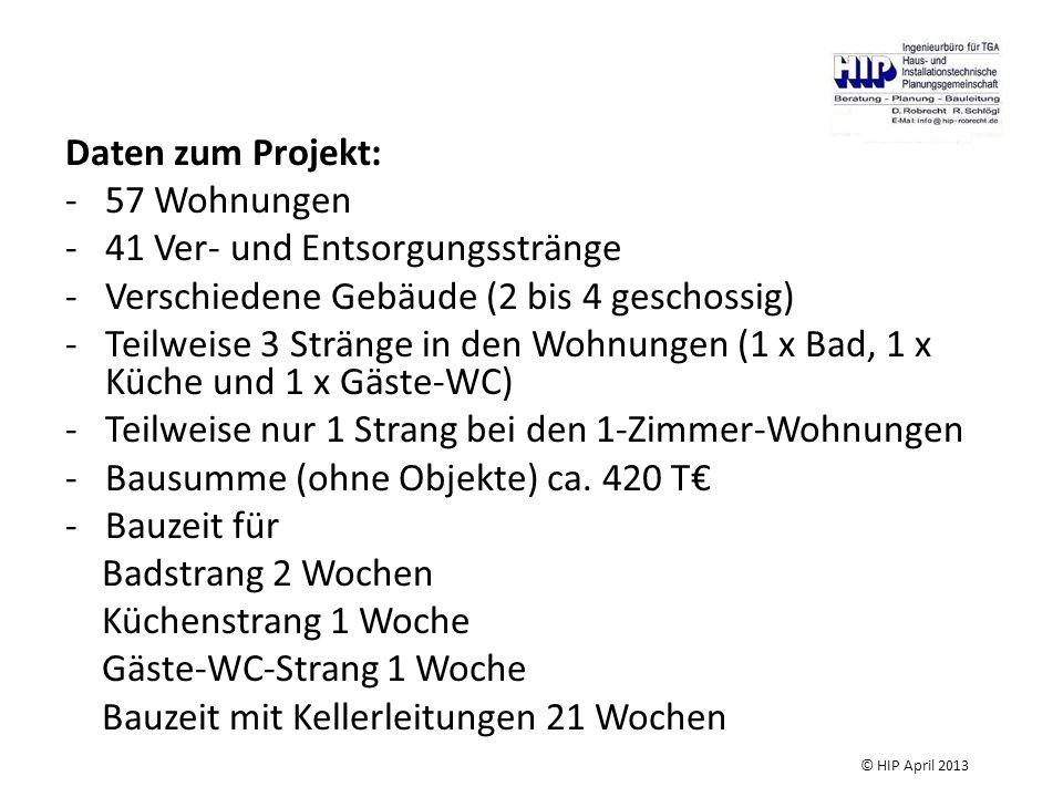 Daten zum Projekt: -57 Wohnungen -41 Ver- und Entsorgungsstränge -Verschiedene Gebäude (2 bis 4 geschossig) -Teilweise 3 Stränge in den Wohnungen (1 x