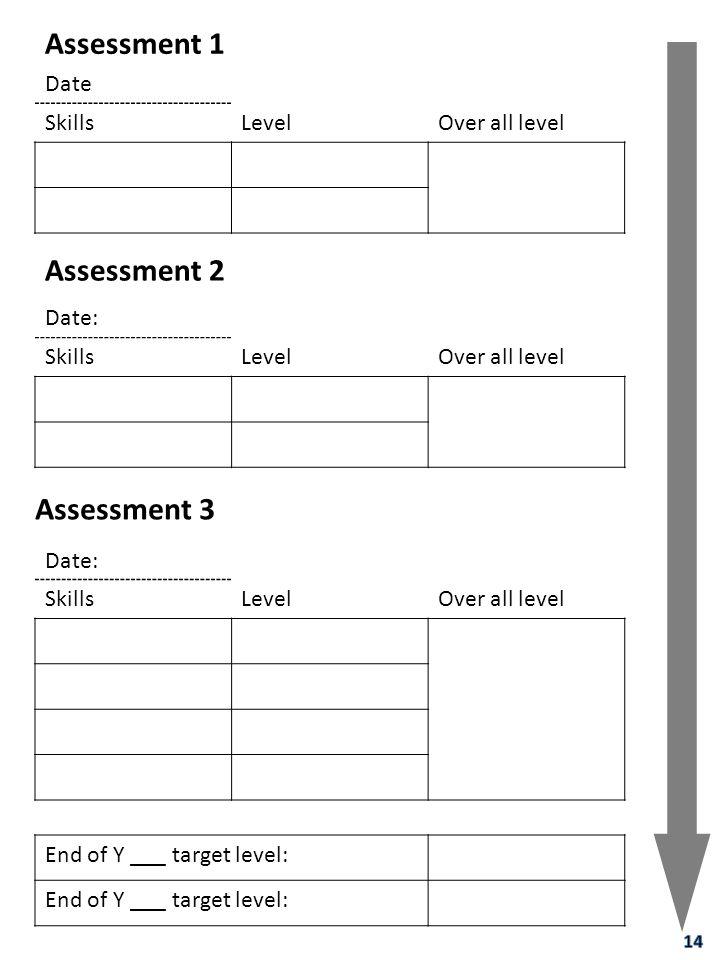 Date SkillsLevelOver all level Assessment 1 Assessment 2 Date: SkillsLevelOver all level Date: SkillsLevelOver all level Assessment 3 End of Y ___ tar