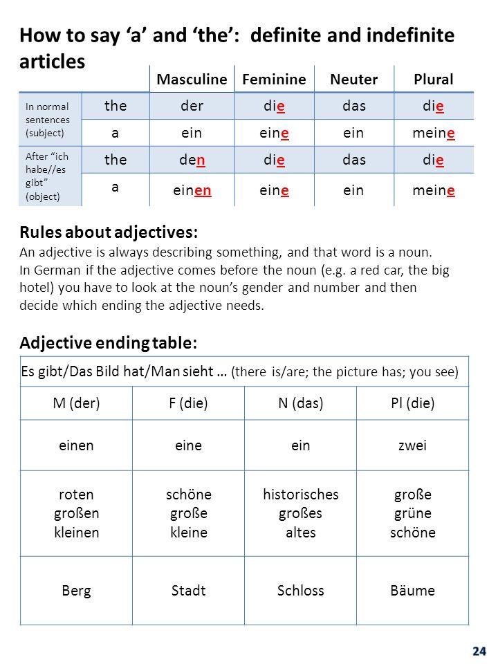 How to say a and the: definite and indefinite articles MasculineFeminineNeuterPlural In normal sentences (subject) the derdiedasdie a eineineeinmeine