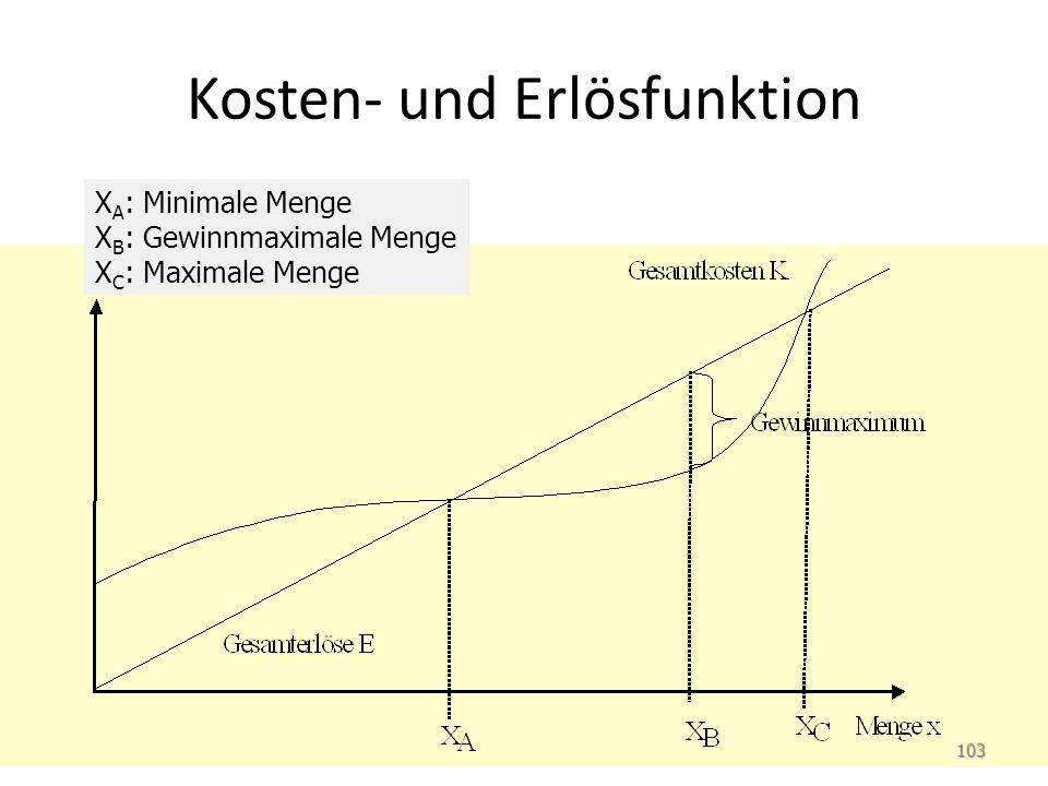 Kosten- und Erlösfunktion X A : Minimale Menge X B : Gewinnmaximale Menge X C : Maximale Menge 103