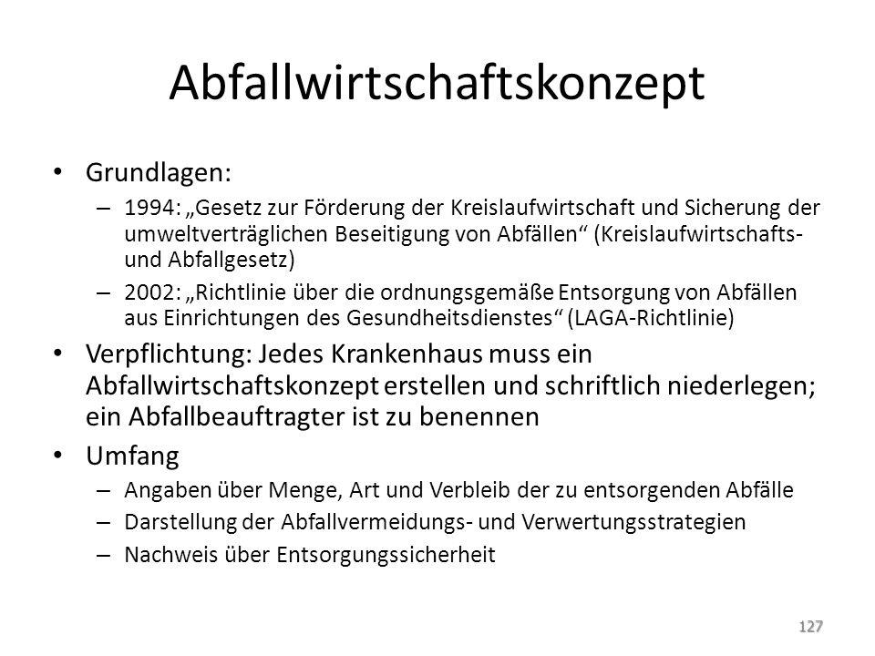 Abfallwirtschaftskonzept Grundlagen: – 1994: Gesetz zur Förderung der Kreislaufwirtschaft und Sicherung der umweltverträglichen Beseitigung von Abfäll