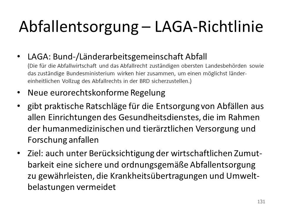Abfallentsorgung – LAGA-Richtlinie LAGA: Bund-/Länderarbeitsgemeinschaft Abfall (Die für die Abfallwirtschaft und das Abfallrecht zuständigen obersten