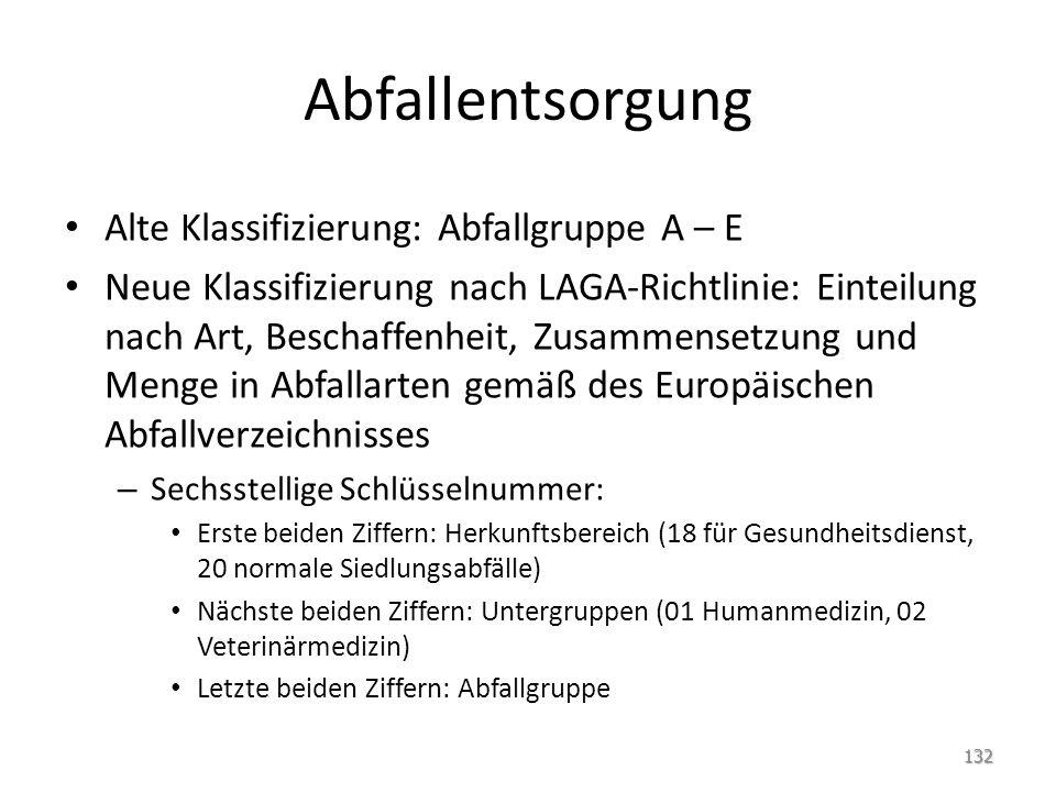 Abfallentsorgung Alte Klassifizierung: Abfallgruppe A – E Neue Klassifizierung nach LAGA-Richtlinie: Einteilung nach Art, Beschaffenheit, Zusammensetz