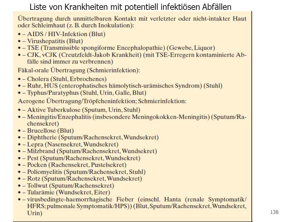 138 Liste von Krankheiten mit potentiell infektiösen Abfällen