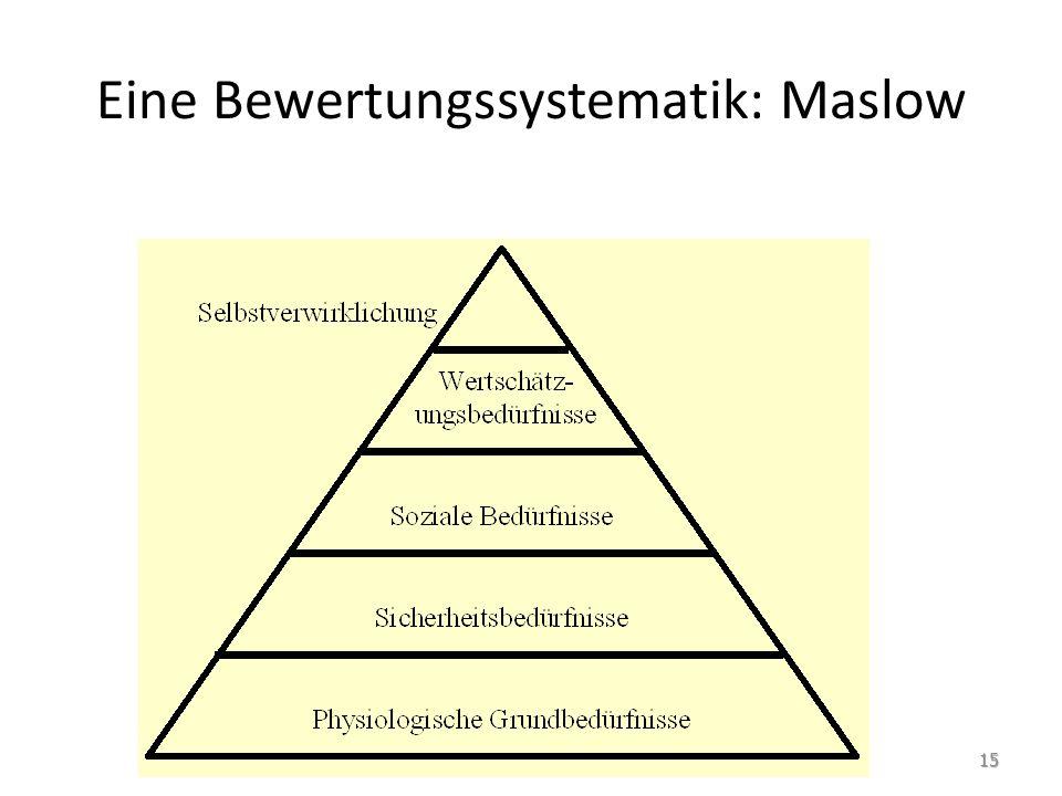 Eine Bewertungssystematik: Maslow 15