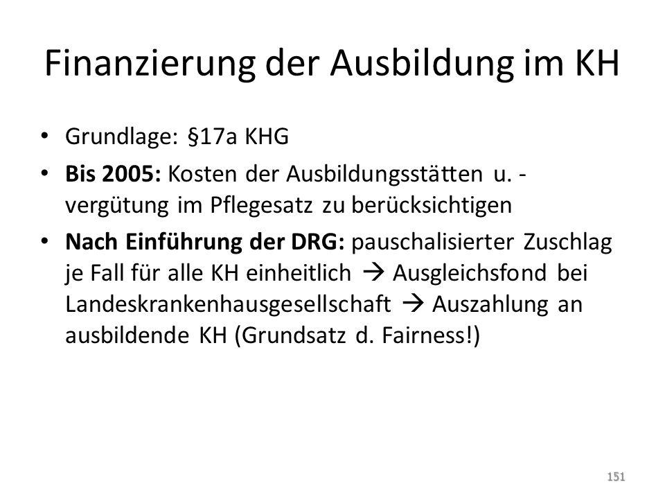 Finanzierung der Ausbildung im KH Grundlage: §17a KHG Bis 2005: Kosten der Ausbildungsstätten u. - vergütung im Pflegesatz zu berücksichtigen Nach Ein