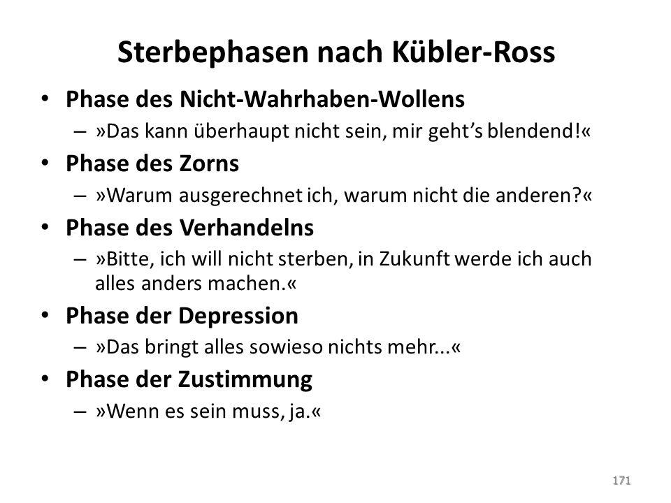 Sterbephasen nach Kübler-Ross Phase des Nicht-Wahrhaben-Wollens – »Das kann überhaupt nicht sein, mir gehts blendend!« Phase des Zorns – »Warum ausger