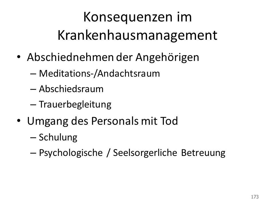 Konsequenzen im Krankenhausmanagement Abschiednehmen der Angehörigen – Meditations-/Andachtsraum – Abschiedsraum – Trauerbegleitung Umgang des Persona