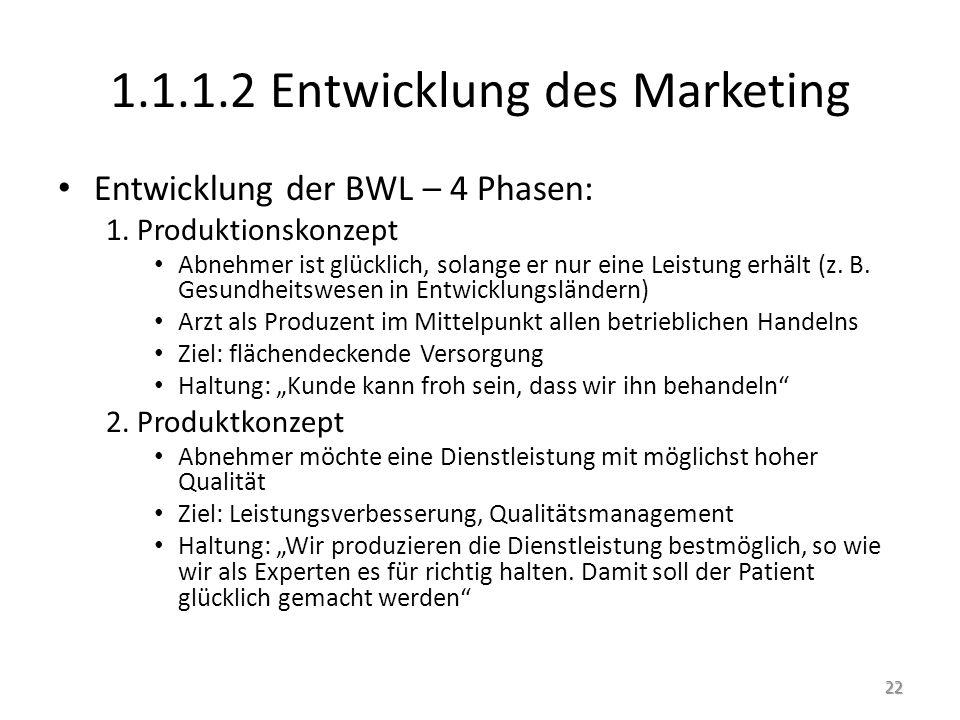 1.1.1.2 Entwicklung des Marketing Entwicklung der BWL – 4 Phasen: 1. Produktionskonzept Abnehmer ist glücklich, solange er nur eine Leistung erhält (z