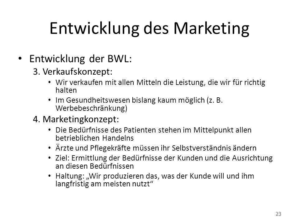 Entwicklung des Marketing Entwicklung der BWL: 3. Verkaufskonzept: Wir verkaufen mit allen Mitteln die Leistung, die wir für richtig halten Im Gesundh