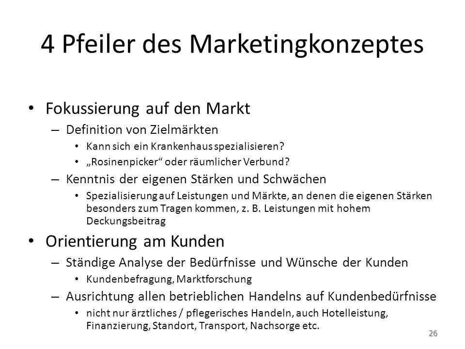 4 Pfeiler des Marketingkonzeptes Fokussierung auf den Markt – Definition von Zielmärkten Kann sich ein Krankenhaus spezialisieren? Rosinenpicker oder